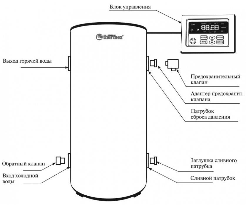 Thermex IR 200 V вместительный бак